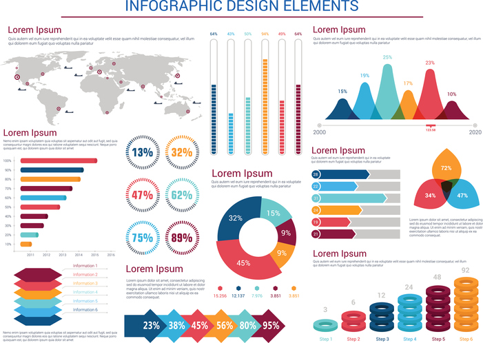 5 reasons to visualize your data and make it interactive